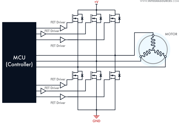 Three-phase BLDC motor controller with Hall-effect sensors